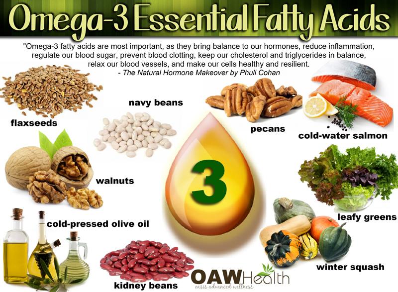 acidi grassi omega 3,nascita pretermine